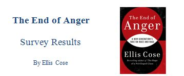 end of anger survery results